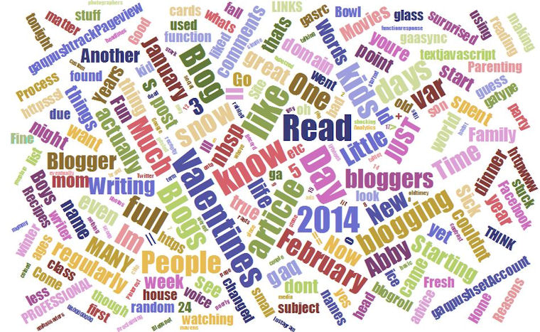 Word cloud showing the words I use most frequently on my blog