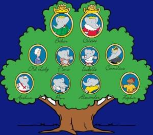 Babar's family tree